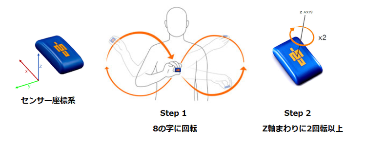 http://www.vicon.jp/faqs/img/BT%20Calibration.png